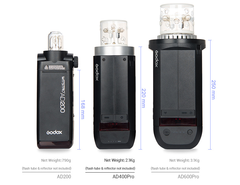 Products_Witstro_Flash_AD400Pro_10.jpg